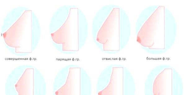 Во время беременности как увеличивается грудь