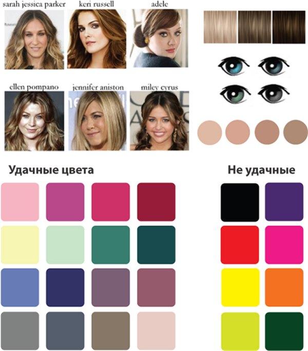 какие цвета подходят цветотипу лето фото настоящее