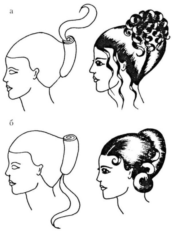 прически на длинные волосы картинки с описанием